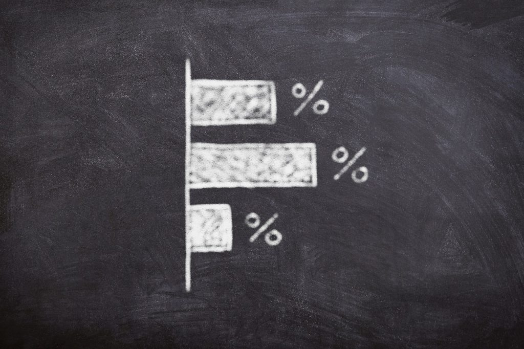 different bar amounts drawn on a blackboard with percentage signs on the end of it